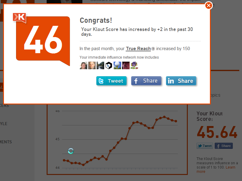 My Daily Klout